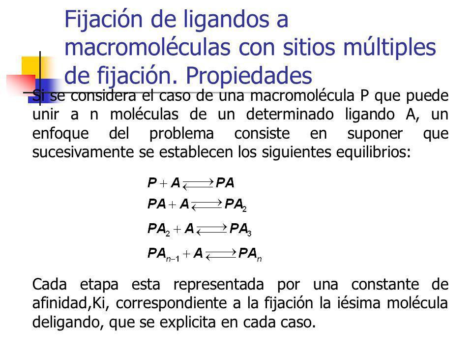 Fijación de ligandos a macromoléculas con sitios múltiples de fijación. Propiedades Si se considera el caso de una macromolécula P que puede unir a n