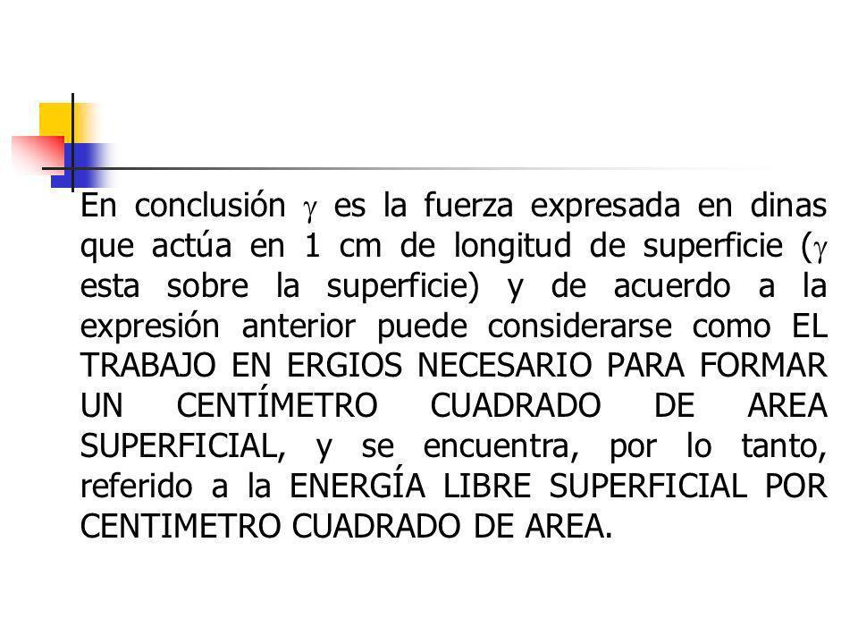 En conclusión es la fuerza expresada en dinas que actúa en 1 cm de longitud de superficie ( esta sobre la superficie) y de acuerdo a la expresión ante
