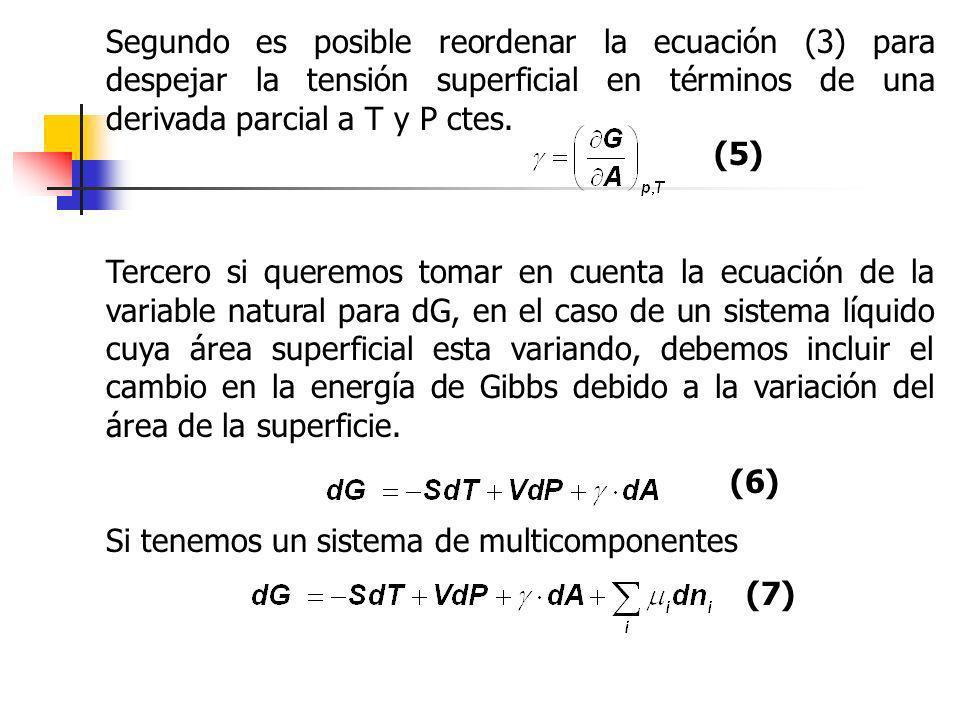 Segundo es posible reordenar la ecuación (3) para despejar la tensión superficial en términos de una derivada parcial a T y P ctes. Tercero si queremo