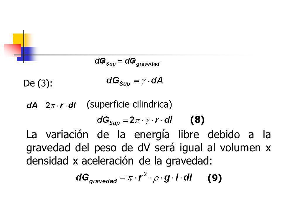 De (3): (superficie cilindrica) La variación de la energía libre debido a la gravedad del peso de dV será igual al volumen x densidad x aceleración de