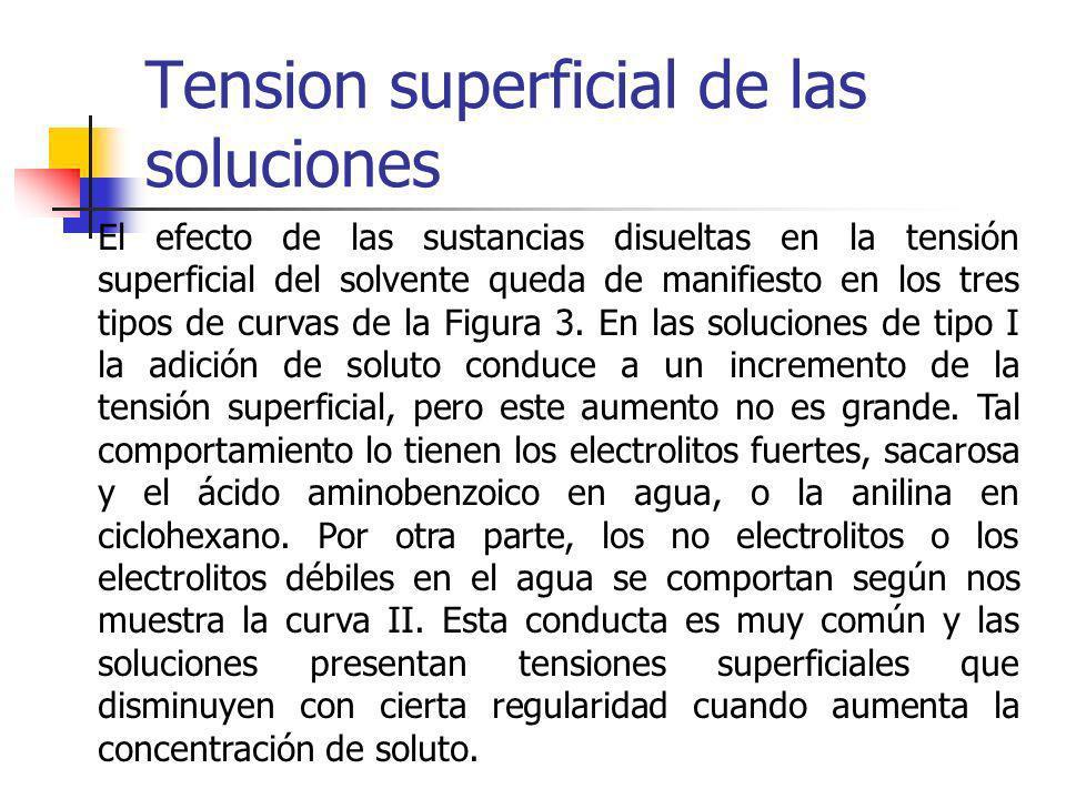 Tension superficial de las soluciones El efecto de las sustancias disueltas en la tensión superficial del solvente queda de manifiesto en los tres tip