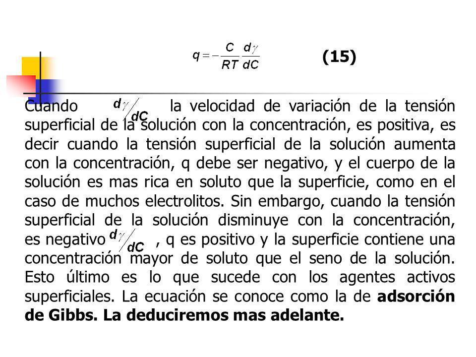(15) Cuando la velocidad de variación de la tensión superficial de la solución con la concentración, es positiva, es decir cuando la tensión superfici