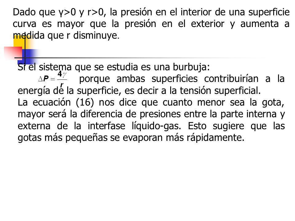 Dado que γ>0 y r>0, la presión en el interior de una superficie curva es mayor que la presión en el exterior y aumenta a medida que r disminuye. Si el
