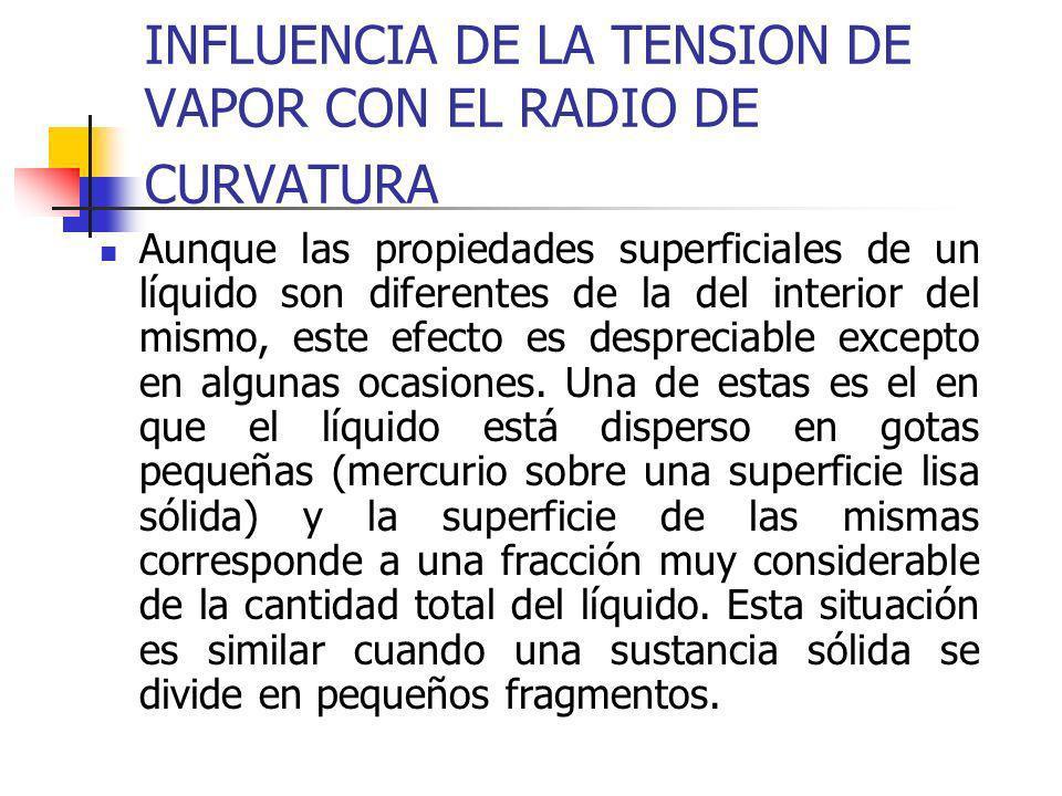 INFLUENCIA DE LA TENSION DE VAPOR CON EL RADIO DE CURVATURA Aunque las propiedades superficiales de un líquido son diferentes de la del interior del m