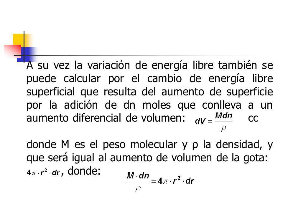 A su vez la variación de energía libre también se puede calcular por el cambio de energía libre superficial que resulta del aumento de superficie por