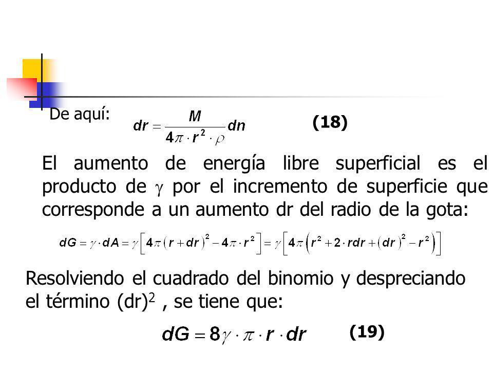 De aquí: (18) El aumento de energía libre superficial es el producto de por el incremento de superficie que corresponde a un aumento dr del radio de l