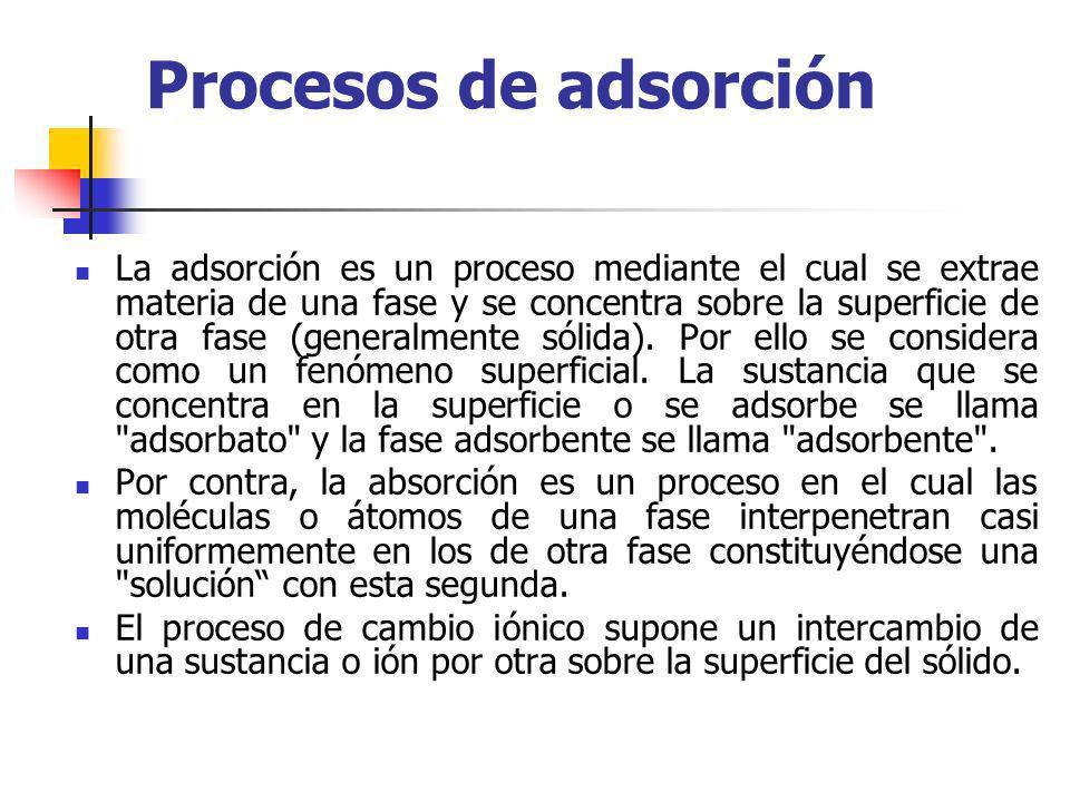 Procesos de adsorción La adsorción es un proceso mediante el cual se extrae materia de una fase y se concentra sobre la superficie de otra fase (gener