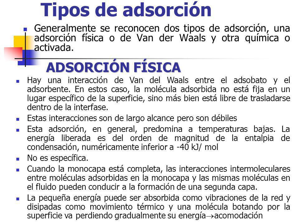 Tipos de adsorción Generalmente se reconocen dos tipos de adsorción, una adsorción física o de Van der Waals y otra química o activada. ADSORCIÓN FÍSI