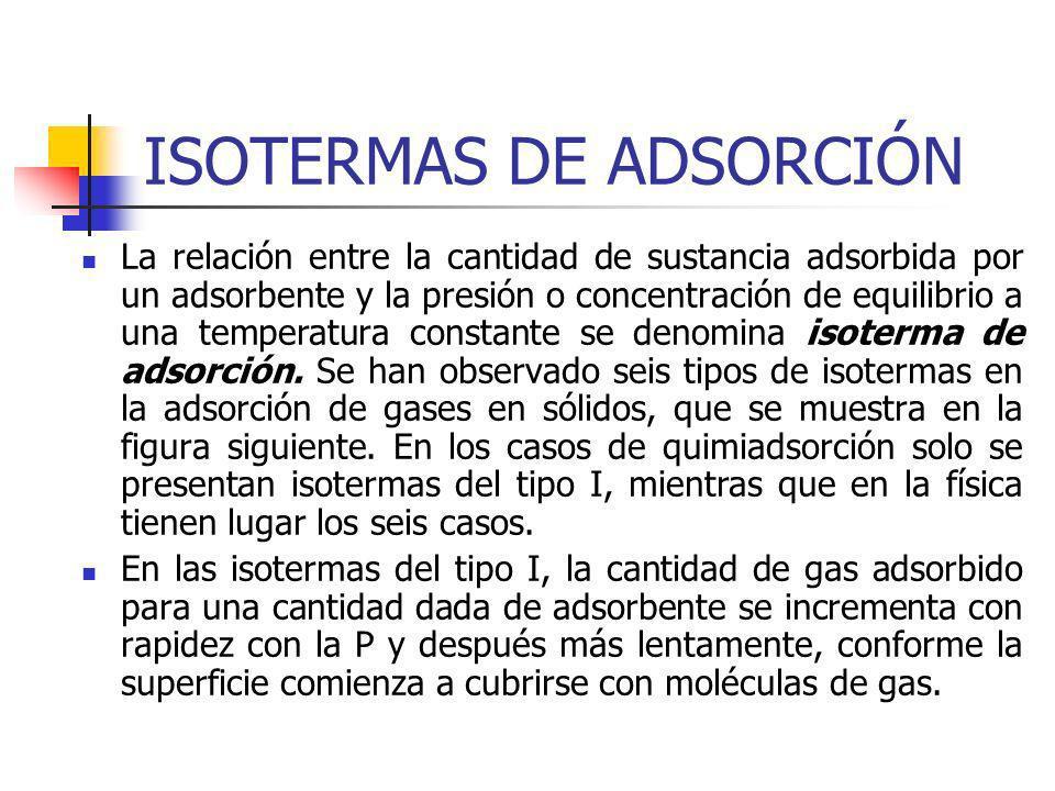 ISOTERMAS DE ADSORCIÓN La relación entre la cantidad de sustancia adsorbida por un adsorbente y la presión o concentración de equilibrio a una tempera