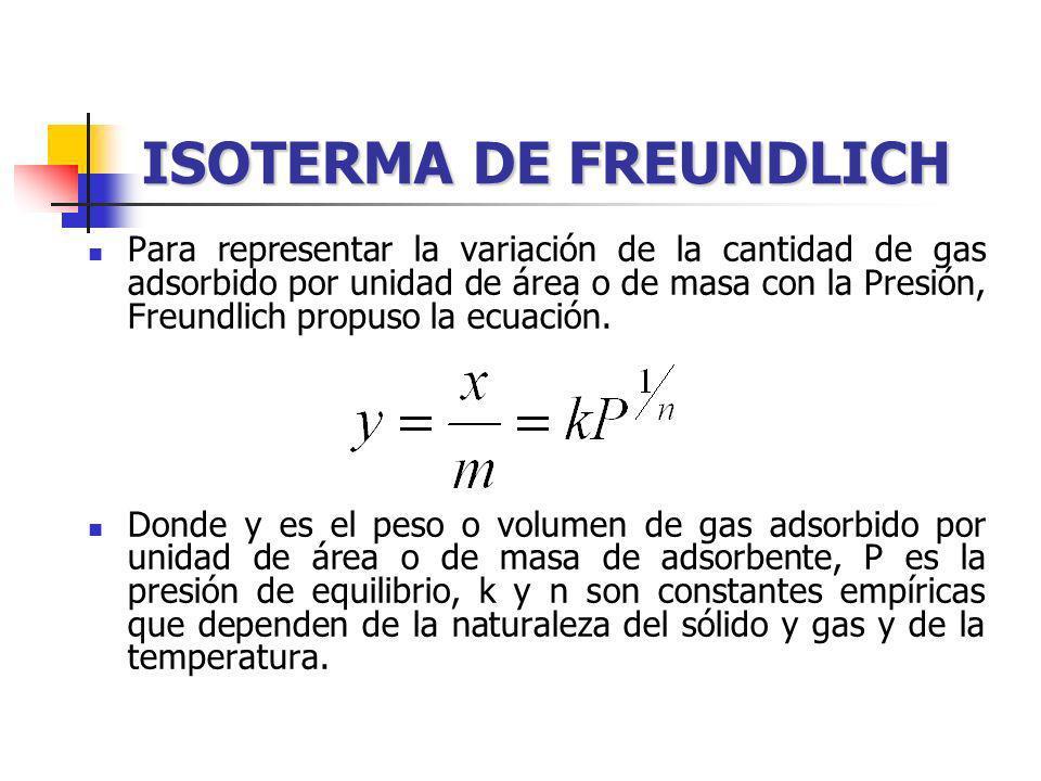 ISOTERMA DE FREUNDLICH Para representar la variación de la cantidad de gas adsorbido por unidad de área o de masa con la Presión, Freundlich propuso l