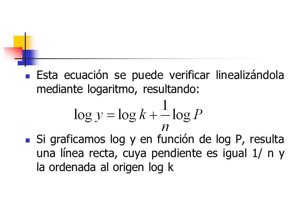 Esta ecuación se puede verificar linealizándola mediante logaritmo, resultando: Si graficamos log y en función de log P, resulta una línea recta, cuya