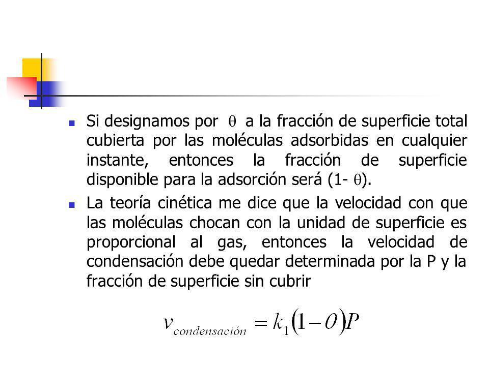 Si designamos por a la fracción de superficie total cubierta por las moléculas adsorbidas en cualquier instante, entonces la fracción de superficie di