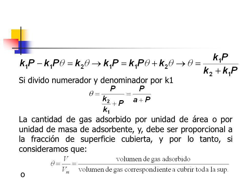 Si divido numerador y denominador por k1 La cantidad de gas adsorbido por unidad de área o por unidad de masa de adsorbente, y, debe ser proporcional