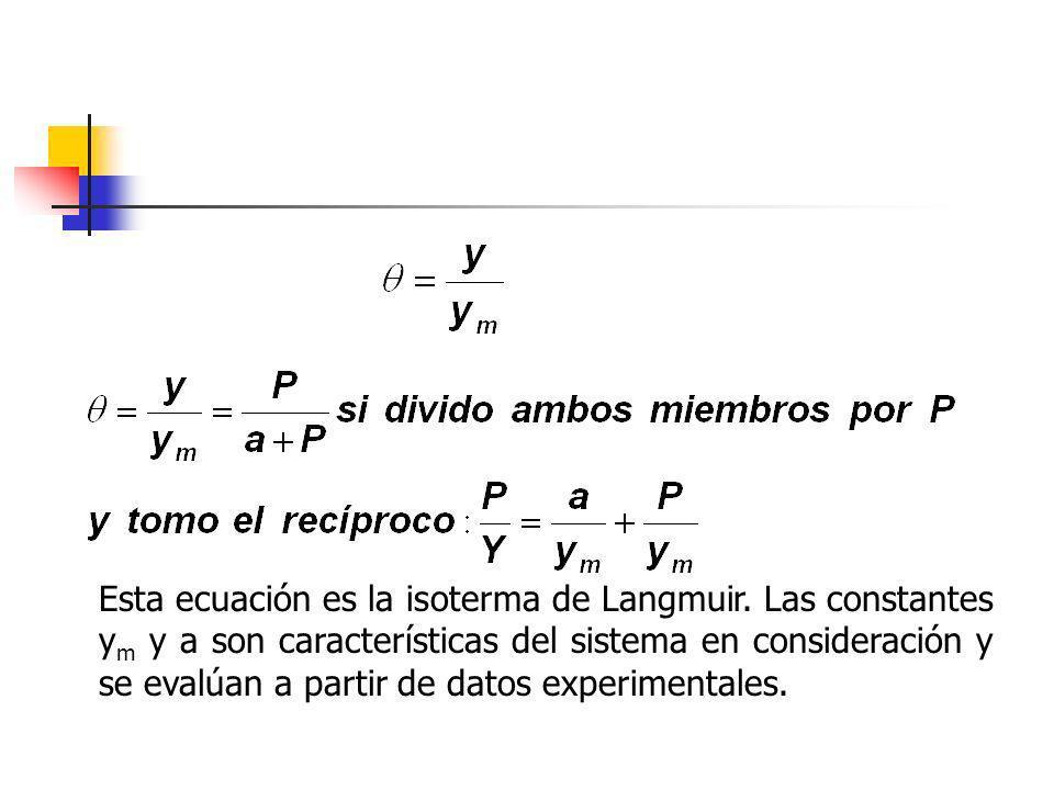 Esta ecuación es la isoterma de Langmuir. Las constantes y m y a son características del sistema en consideración y se evalúan a partir de datos exper