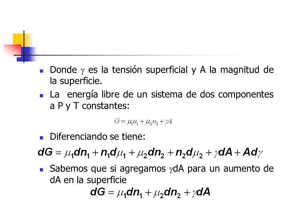 Donde es la tensión superficial y A la magnitud de la superficie. La energía libre de un sistema de dos componentes a P y T constantes: Diferenciando