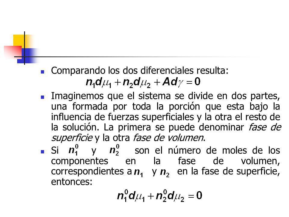 Comparando los dos diferenciales resulta: Imaginemos que el sistema se divide en dos partes, una formada por toda la porción que esta bajo la influenc