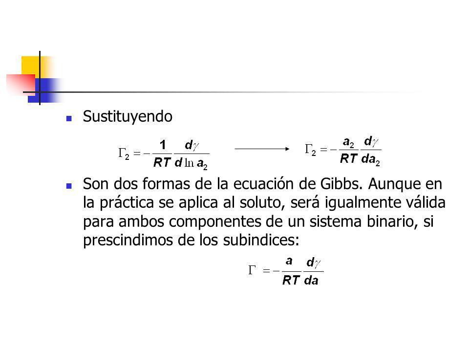 Sustituyendo Son dos formas de la ecuación de Gibbs. Aunque en la práctica se aplica al soluto, será igualmente válida para ambos componentes de un si