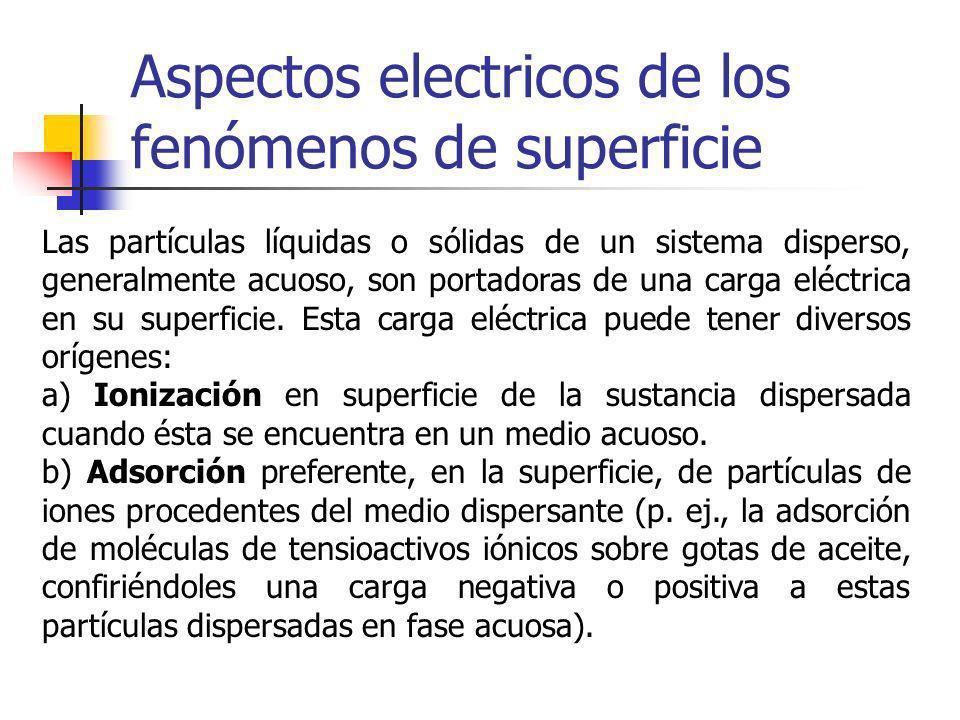 Aspectos electricos de los fenómenos de superficie Las partículas líquidas o sólidas de un sistema disperso, generalmente acuoso, son portadoras de un