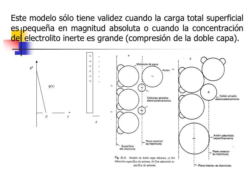 Este modelo sólo tiene validez cuando la carga total superficial es pequeña en magnitud absoluta o cuando la concentración del electrolito inerte es g