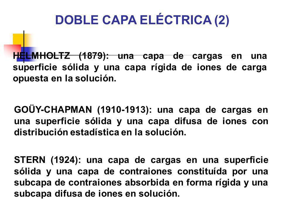 DOBLE CAPA ELÉCTRICA (2) HELMHOLTZ (1879): una capa de cargas en una superficie sólida y una capa rígida de iones de carga opuesta en la solución. GOÜ