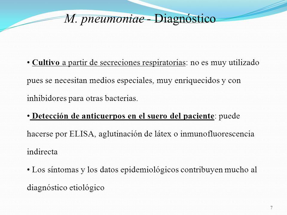 7 M. pneumoniae - Diagnóstico Cultivo a partir de secreciones respiratorias: no es muy utilizado pues se necesitan medios especiales, muy enriquecidos