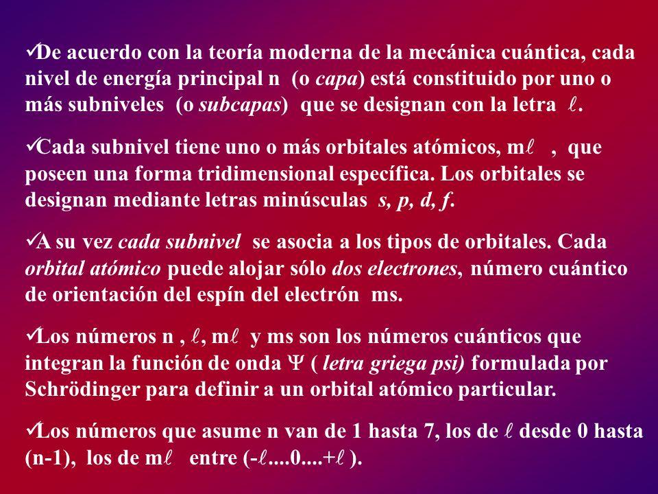De acuerdo con la teoría moderna de la mecánica cuántica, cada nivel de energía principal n (o capa) está constituido por uno o más subniveles (o subc