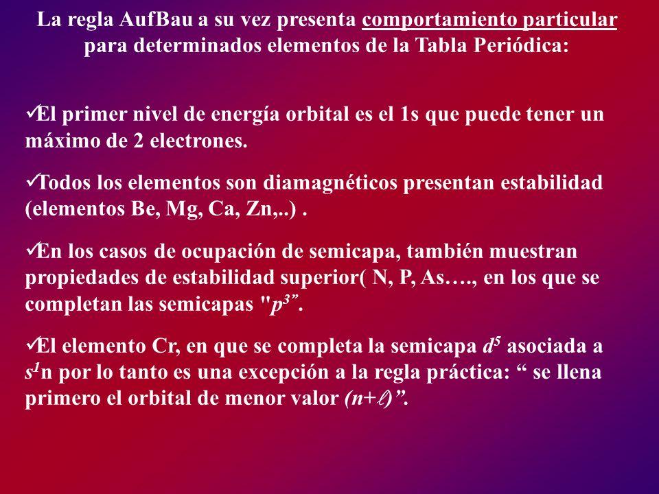 La regla AufBau a su vez presenta comportamiento particular para determinados elementos de la Tabla Periódica: El primer nivel de energía orbital es e