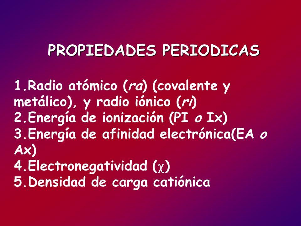 PROPIEDADES PERIODICAS 1.Radio atómico (ra) (covalente y metálico), y radio iónico (ri) 2.Energía de ionización (PI o Ix) 3.Energía de afinidad electr