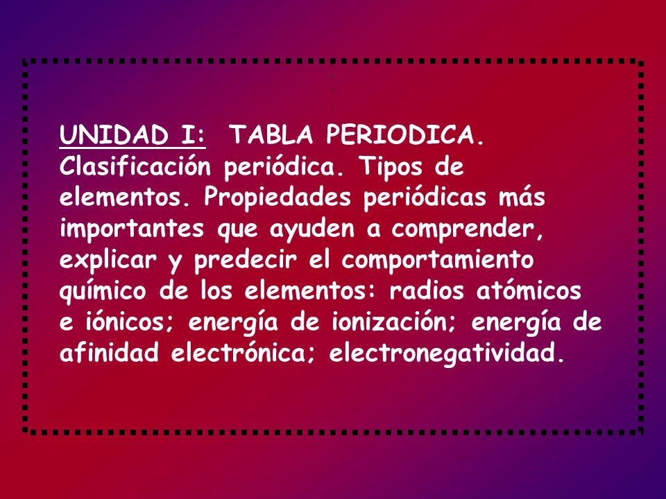 UNIDAD I: TABLA PERIODICA. Clasificación periódica. Tipos de elementos. Propiedades periódicas más importantes que ayuden a comprender, explicar y pre