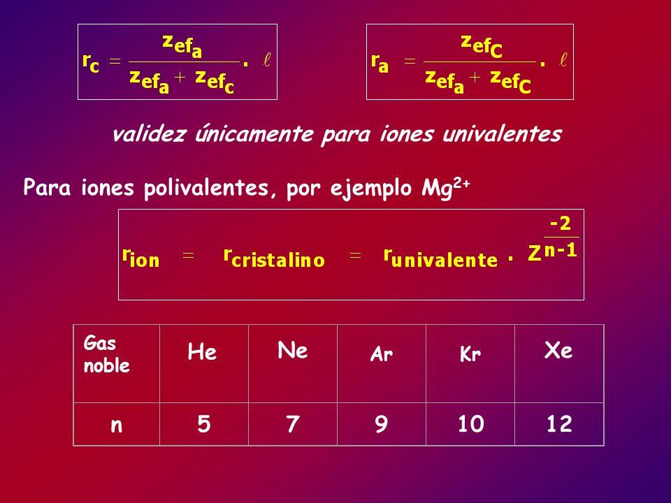 validez únicamente para iones univalentes Para iones polivalentes, por ejemplo Mg 2+ Gas noble He Ne ArKr Xe n5791012