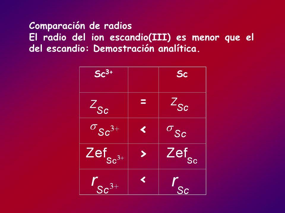 Comparación de radios El radio del ion escandio(III) es menor que el del escandio: Demostración analítica. Sc 3+ Sc = < > <