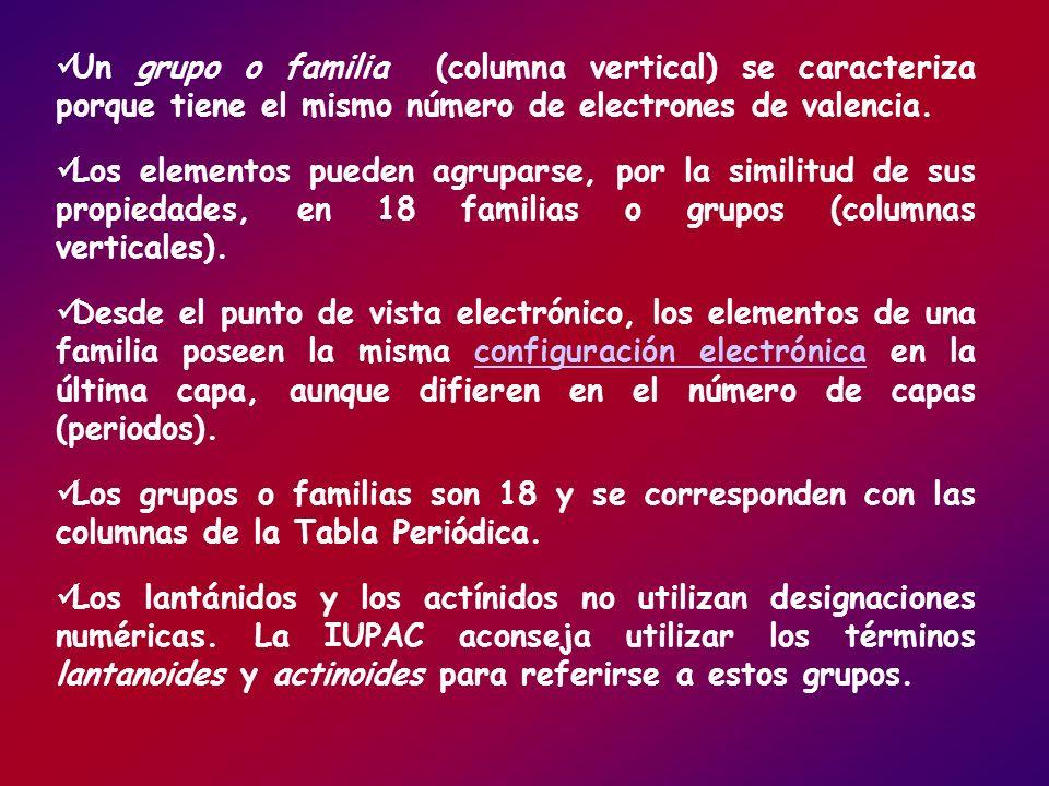 Un grupo o familia (columna vertical) se caracteriza porque tiene el mismo número de electrones de valencia. Los elementos pueden agruparse, por la si