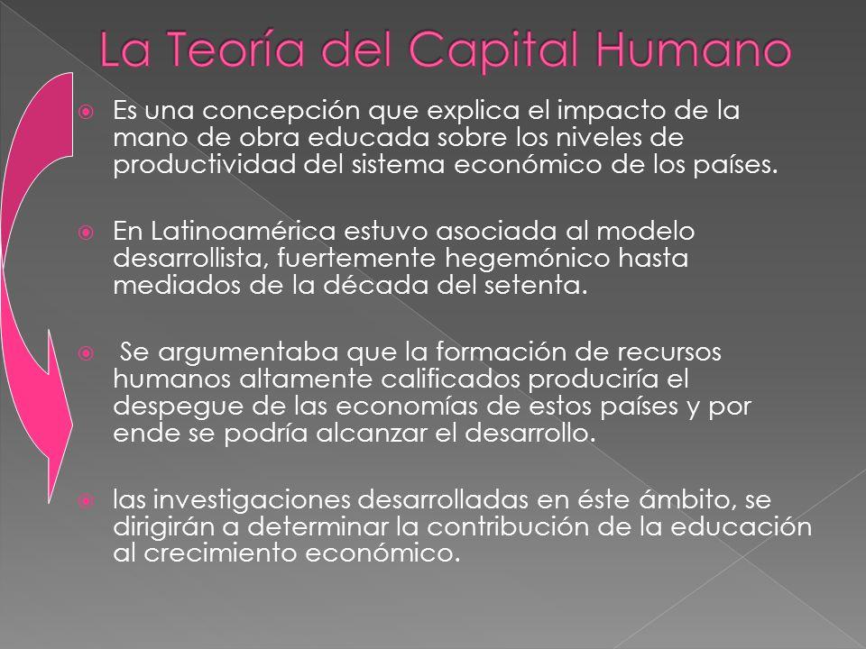 Es una concepción que explica el impacto de la mano de obra educada sobre los niveles de productividad del sistema económico de los países. En Latinoa