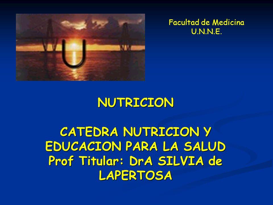 NUTRICION CATEDRA NUTRICION Y EDUCACION PARA LA SALUD Prof Titular: DrA SILVIA de LAPERTOSA Facultad de Medicina U.N.N.E.