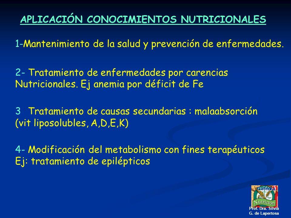 APLICACIÓN CONOCIMIENTOS NUTRICIONALES 1-Mantenimiento de la salud y prevención de enfermedades. 2- Tratamiento de enfermedades por carencias Nutricio