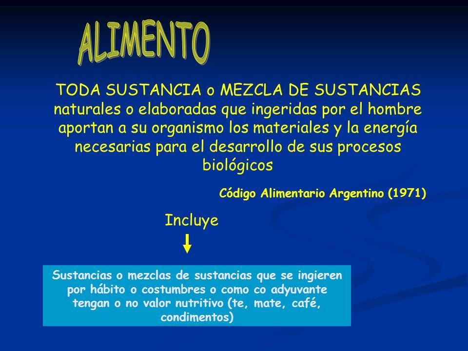 TODA SUSTANCIA o MEZCLA DE SUSTANCIAS naturales o elaboradas que ingeridas por el hombre aportan a su organismo los materiales y la energía necesarias