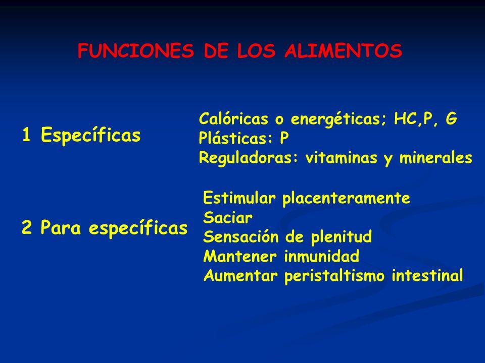 FUNCIONES DE LOS ALIMENTOS 1 Específicas Calóricas o energéticas; HC,P, G Plásticas: P Reguladoras: vitaminas y minerales 2 Para específicas Estimular