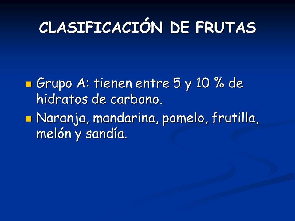 CLASIFICACIÓN DE FRUTAS Grupo A: tienen entre 5 y 10 % de hidratos de carbono. Grupo A: tienen entre 5 y 10 % de hidratos de carbono. Naranja, mandari