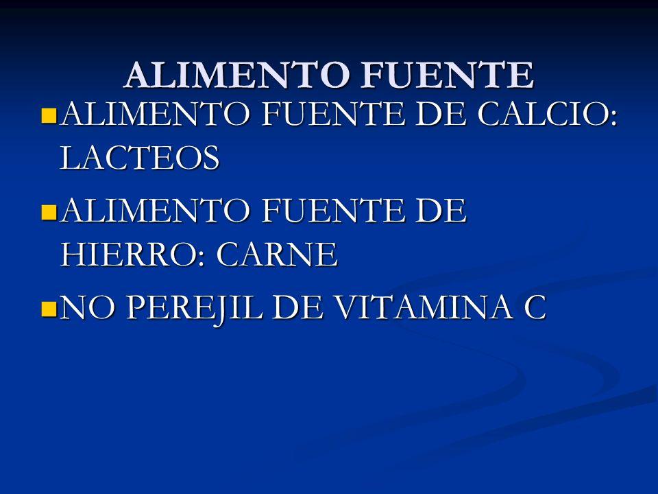 ALIMENTO FUENTE ALIMENTO FUENTE DE CALCIO: LACTEOS ALIMENTO FUENTE DE CALCIO: LACTEOS ALIMENTO FUENTE DE HIERRO: CARNE ALIMENTO FUENTE DE HIERRO: CARN