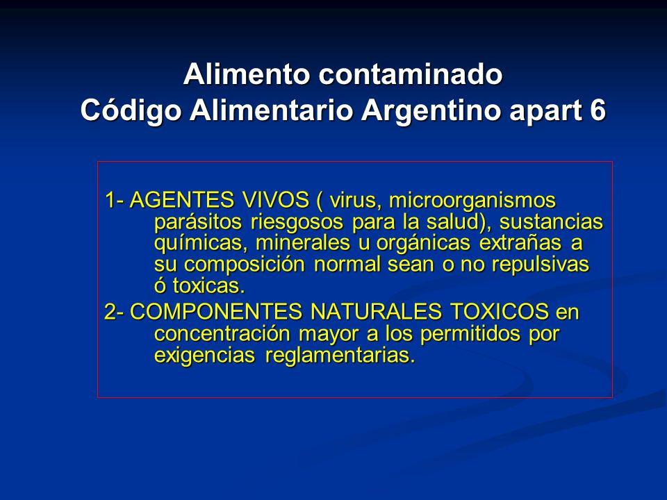 Alimento contaminado Código Alimentario Argentino apart 6 1- AGENTES VIVOS ( virus, microorganismos parásitos riesgosos para la salud), sustancias quí