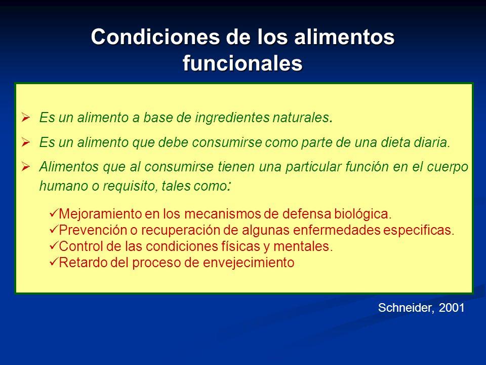 Condiciones de los alimentos funcionales Es un alimento a base de ingredientes naturales. Es un alimento que debe consumirse como parte de una dieta d