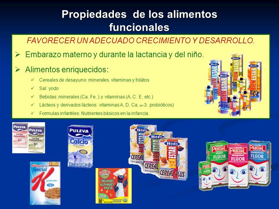 Propiedades de los alimentos funcionales FAVORECER UN ADECUADO CRECIMIENTO Y DESARROLLO. Embarazo materno y durante la lactancia y del niño. Alimentos