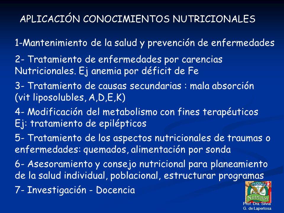 APLICACIÓN CONOCIMIENTOS NUTRICIONALES 1-Mantenimiento de la salud y prevención de enfermedades 2- Tratamiento de enfermedades por carencias Nutricion