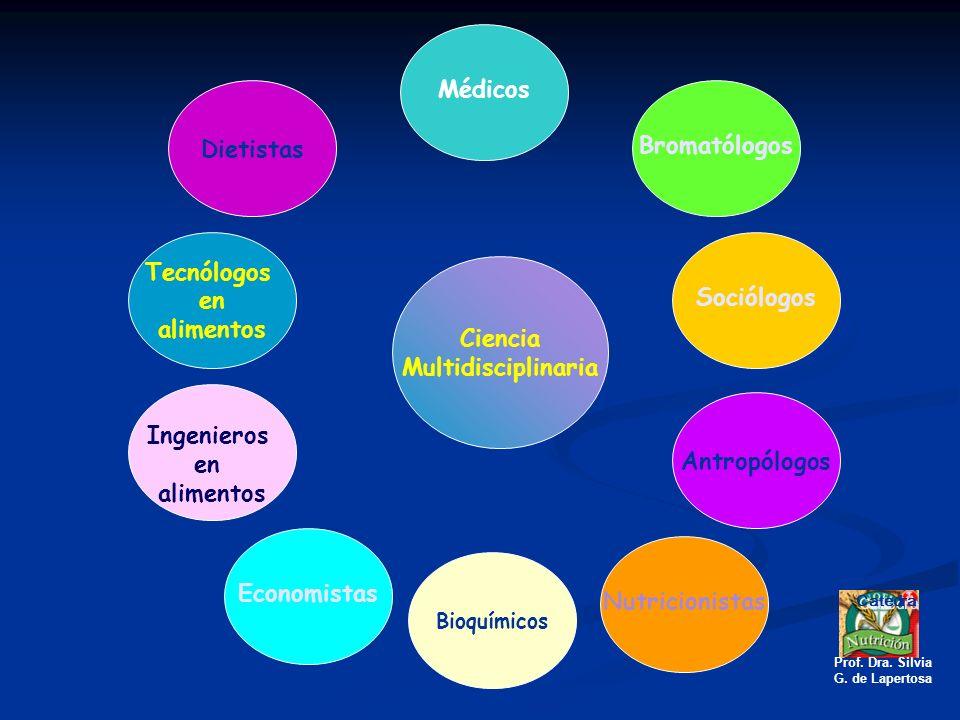 Ciencia Multidisciplinaria Médicos Bioquímicos Dietistas Economistas Ingenieros en alimentos Tecnólogos en alimentos Bromatólogos Sociólogos Antropólo