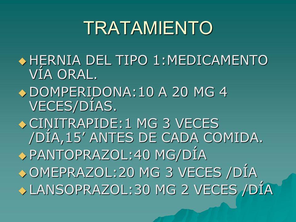 TRATAMIENTO HERNIA DEL TIPO 1:MEDICAMENTO VÍA ORAL. HERNIA DEL TIPO 1:MEDICAMENTO VÍA ORAL. DOMPERIDONA:10 A 20 MG 4 VECES/DÍAS. DOMPERIDONA:10 A 20 M