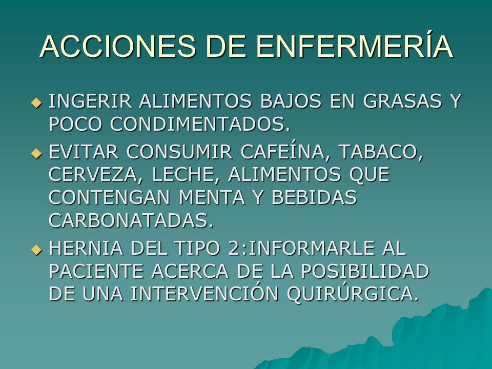 ACCIONES DE ENFERMERÍA INGERIR ALIMENTOS BAJOS EN GRASAS Y POCO CONDIMENTADOS. INGERIR ALIMENTOS BAJOS EN GRASAS Y POCO CONDIMENTADOS. EVITAR CONSUMIR