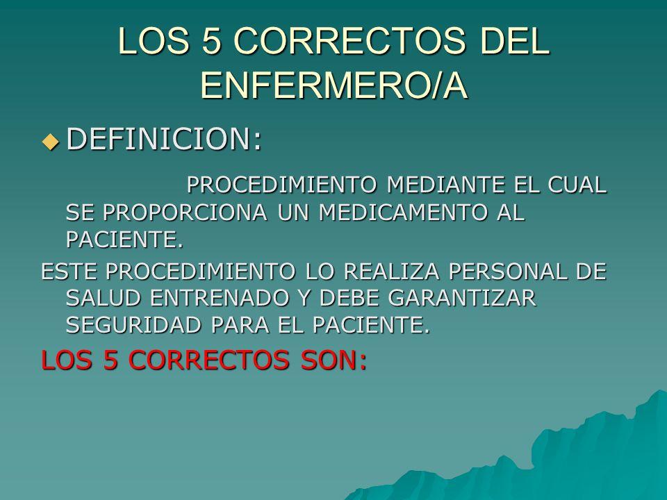 LOS 5 CORRECTOS DEL ENFERMERO/A DEFINICION: DEFINICION: PROCEDIMIENTO MEDIANTE EL CUAL SE PROPORCIONA UN MEDICAMENTO AL PACIENTE. PROCEDIMIENTO MEDIAN