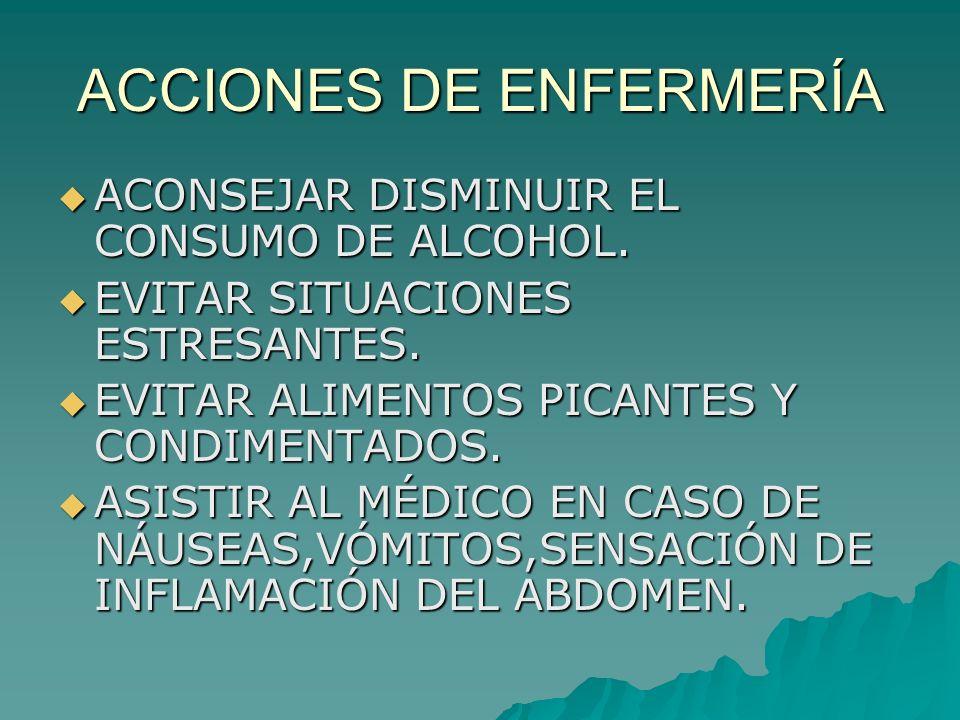 ACCIONES DE ENFERMERÍA ACONSEJAR DISMINUIR EL CONSUMO DE ALCOHOL. ACONSEJAR DISMINUIR EL CONSUMO DE ALCOHOL. EVITAR SITUACIONES ESTRESANTES. EVITAR SI
