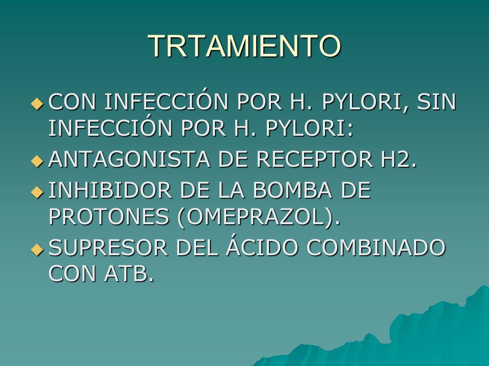 TRTAMIENTO CON INFECCIÓN POR H. PYLORI, SIN INFECCIÓN POR H. PYLORI: CON INFECCIÓN POR H. PYLORI, SIN INFECCIÓN POR H. PYLORI: ANTAGONISTA DE RECEPTOR