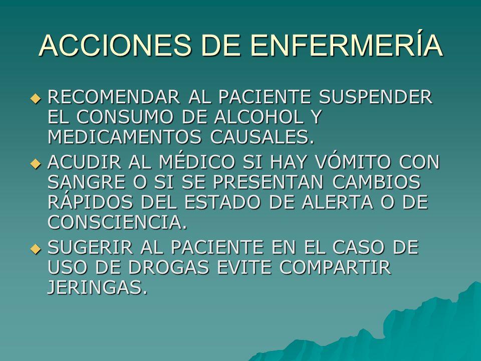 ACCIONES DE ENFERMERÍA RECOMENDAR AL PACIENTE SUSPENDER EL CONSUMO DE ALCOHOL Y MEDICAMENTOS CAUSALES. RECOMENDAR AL PACIENTE SUSPENDER EL CONSUMO DE